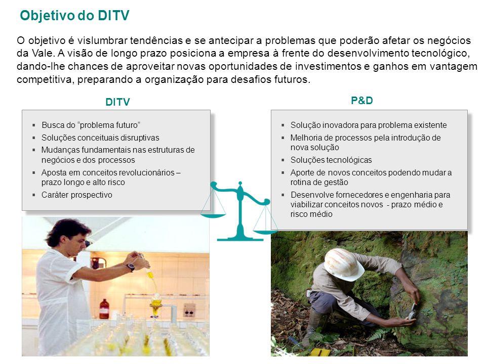 P&D Solução inovadora para problema existente Melhoria de processos pela introdução de nova solução Soluções tecnológicas Aporte de novos conceitos po