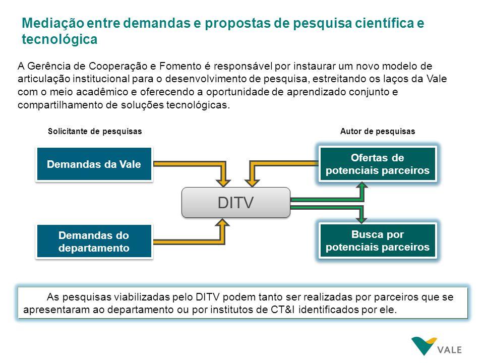 Mediação entre demandas e propostas de pesquisa científica e tecnológica A Gerência de Cooperação e Fomento é responsável por instaurar um novo modelo
