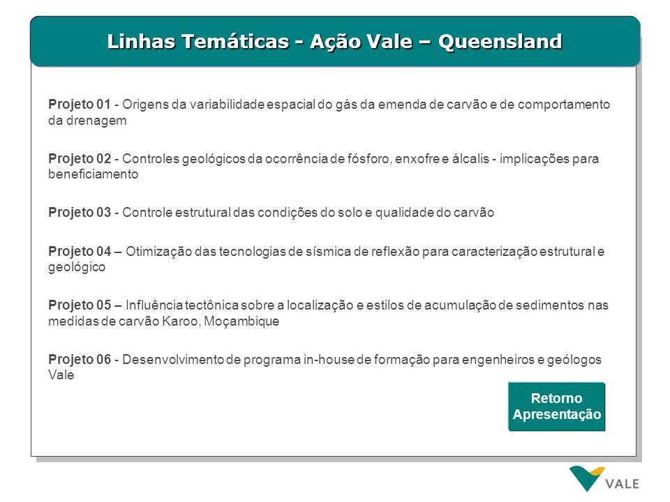 Linhas Temáticas - Ação Vale – Queensland Projeto 01 - Origens da variabilidade espacial do gás da emenda de carvão e de comportamento da drenagem Pro