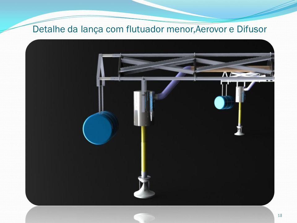 Detalhe da lança com flutuador menor,Aerovor e Difusor 18