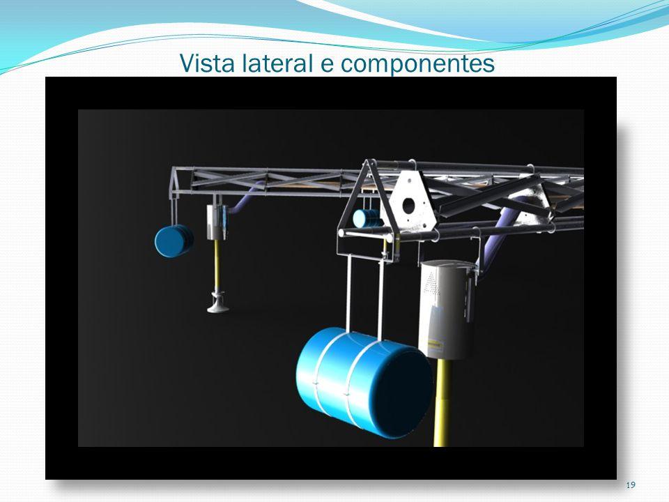 Vista lateral e componentes 19