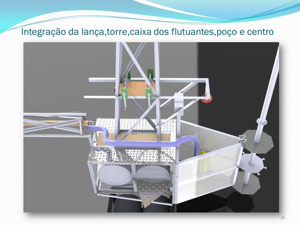 Integração da lança,torre,caixa dos flutuantes,poço e centro 25