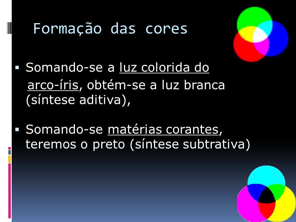 Formação das cores Somando-se a luz colorida do arco-íris, obtém-se a luz branca (síntese aditiva), Somando-se matérias corantes, teremos o preto (síntese subtrativa)