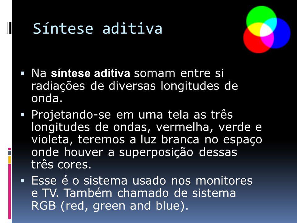Síntese aditiva Na síntese aditiva somam entre si radiações de diversas longitudes de onda.