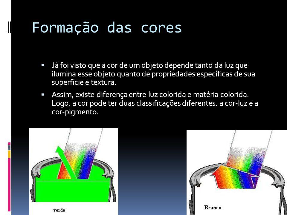 Formação das cores Já foi visto que a cor de um objeto depende tanto da luz que ilumina esse objeto quanto de propriedades específicas de sua superfíc