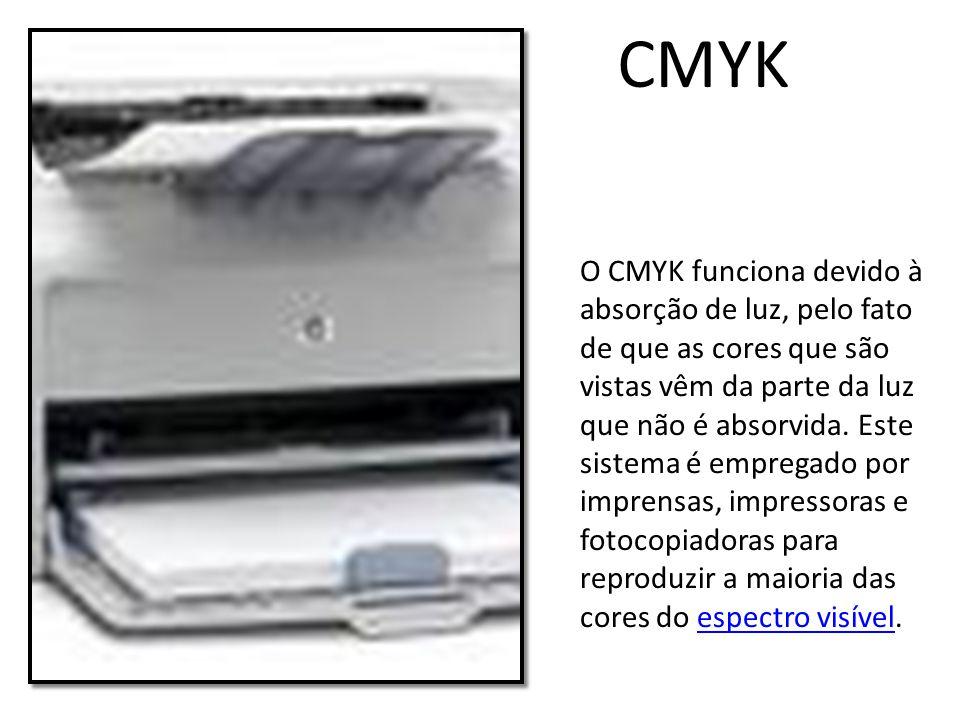 O CMYK funciona devido à absorção de luz, pelo fato de que as cores que são vistas vêm da parte da luz que não é absorvida.