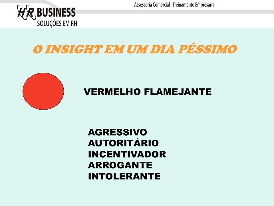 O INSIGHT EM UM DIA PÉSSIMO VERMELHO FLAMEJANTE AGRESSIVO AUTORITÁRIO INCENTIVADOR ARROGANTE INTOLERANTE