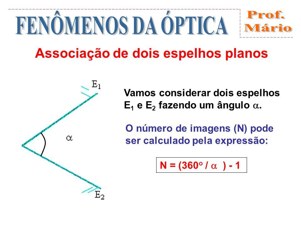 Associação de dois espelhos planos Vamos considerar dois espelhos E 1 e E 2 fazendo um ângulo.