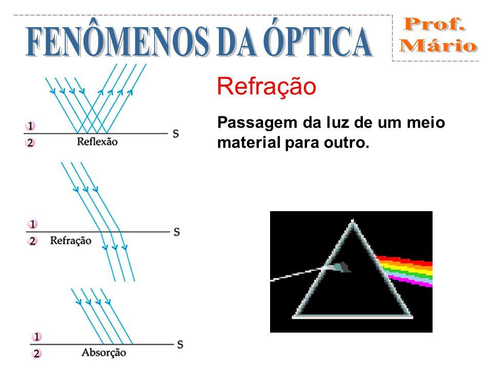 Refração Passagem da luz de um meio material para outro.