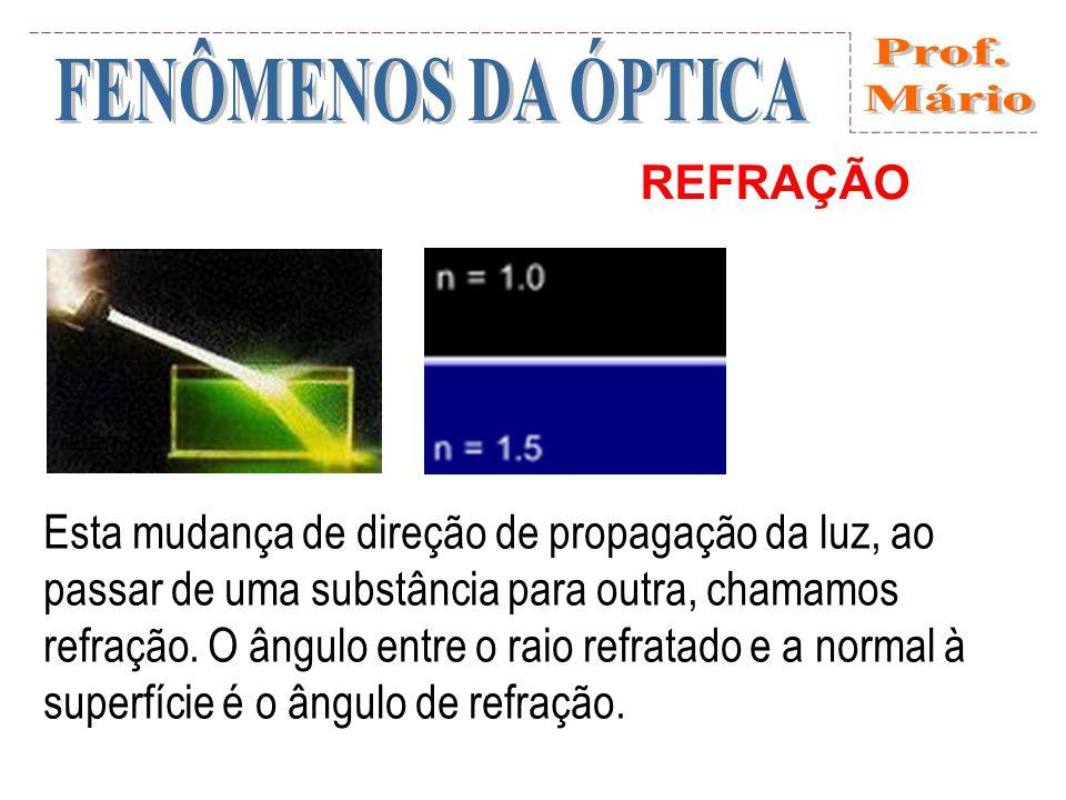 Esta mudança de direção de propagação da luz, ao passar de uma substância para outra, chamamos refração.