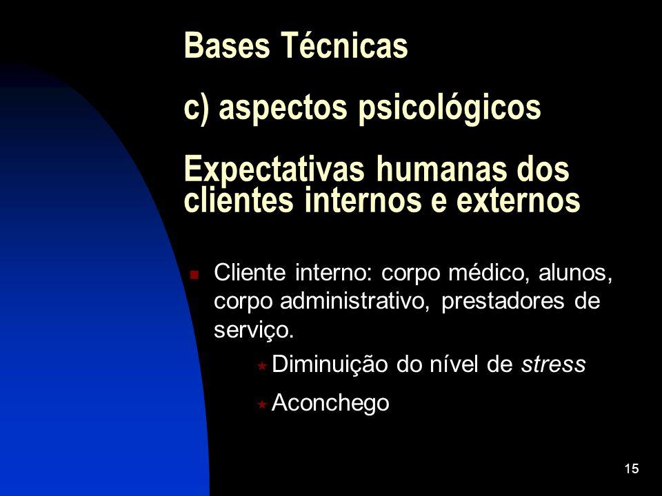 15 Bases Técnicas c) aspectos psicológicos Expectativas humanas dos clientes internos e externos Cliente interno: corpo médico, alunos, corpo administrativo, prestadores de serviço.