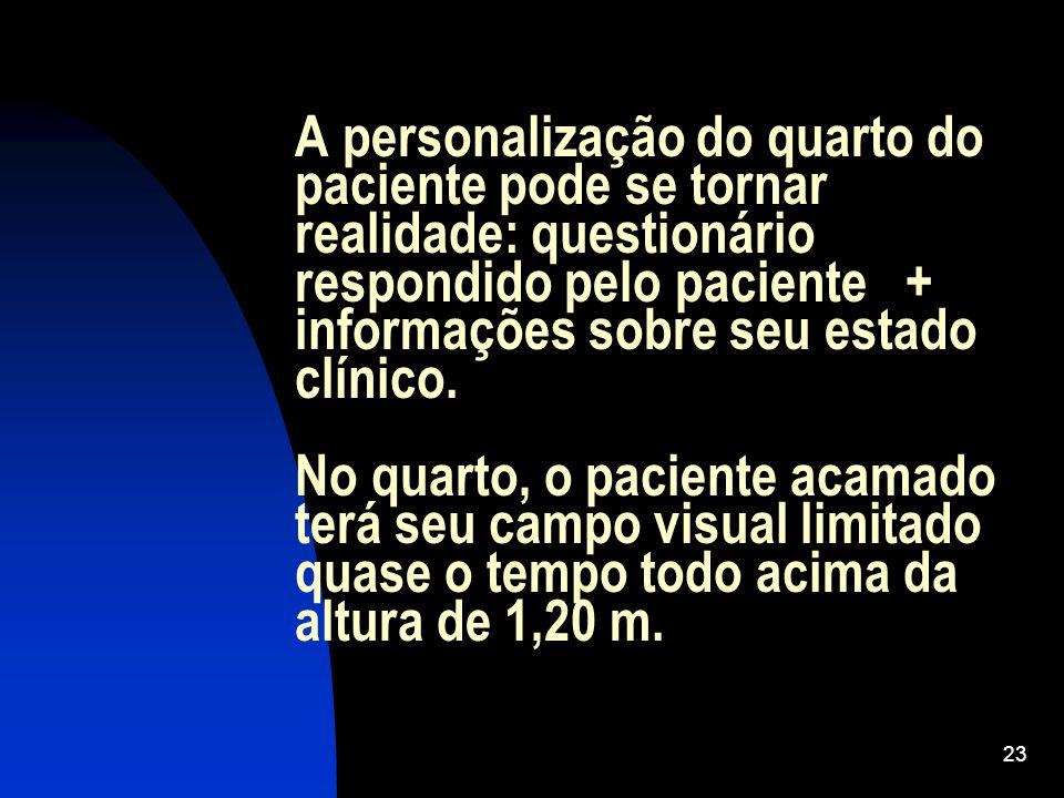 23 A personalização do quarto do paciente pode se tornar realidade: questionário respondido pelo paciente + informações sobre seu estado clínico.