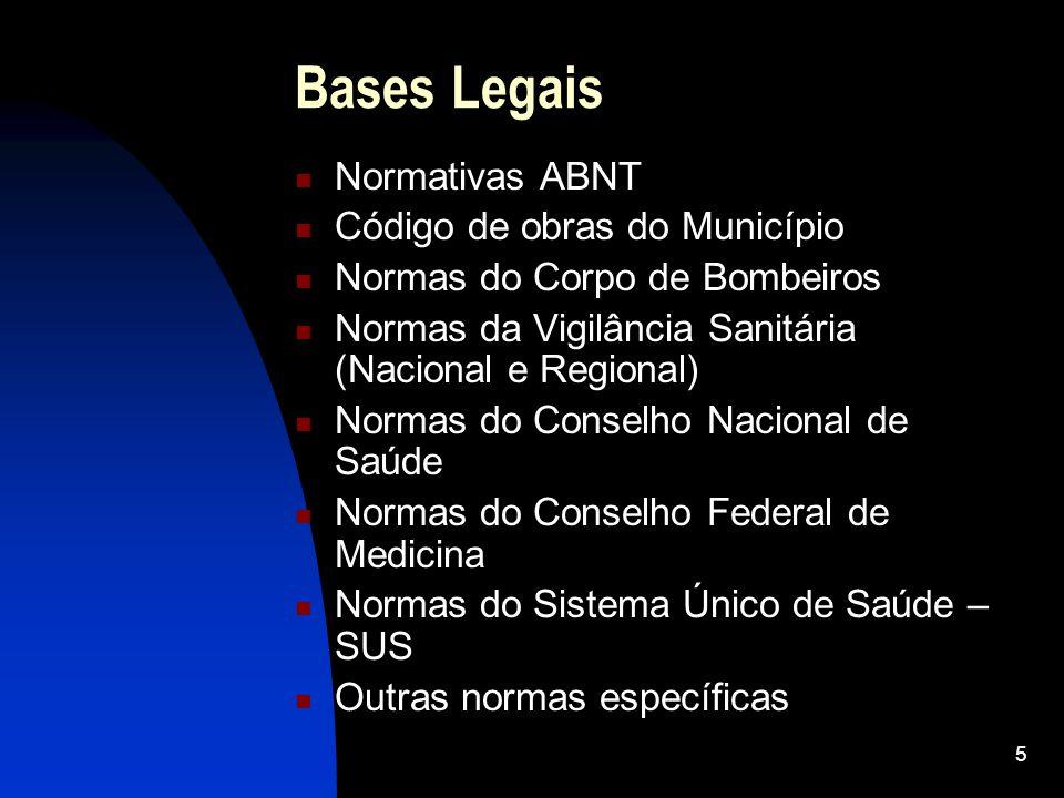 5 Bases Legais Normativas ABNT Código de obras do Município Normas do Corpo de Bombeiros Normas da Vigilância Sanitária (Nacional e Regional) Normas do Conselho Nacional de Saúde Normas do Conselho Federal de Medicina Normas do Sistema Único de Saúde – SUS Outras normas específicas
