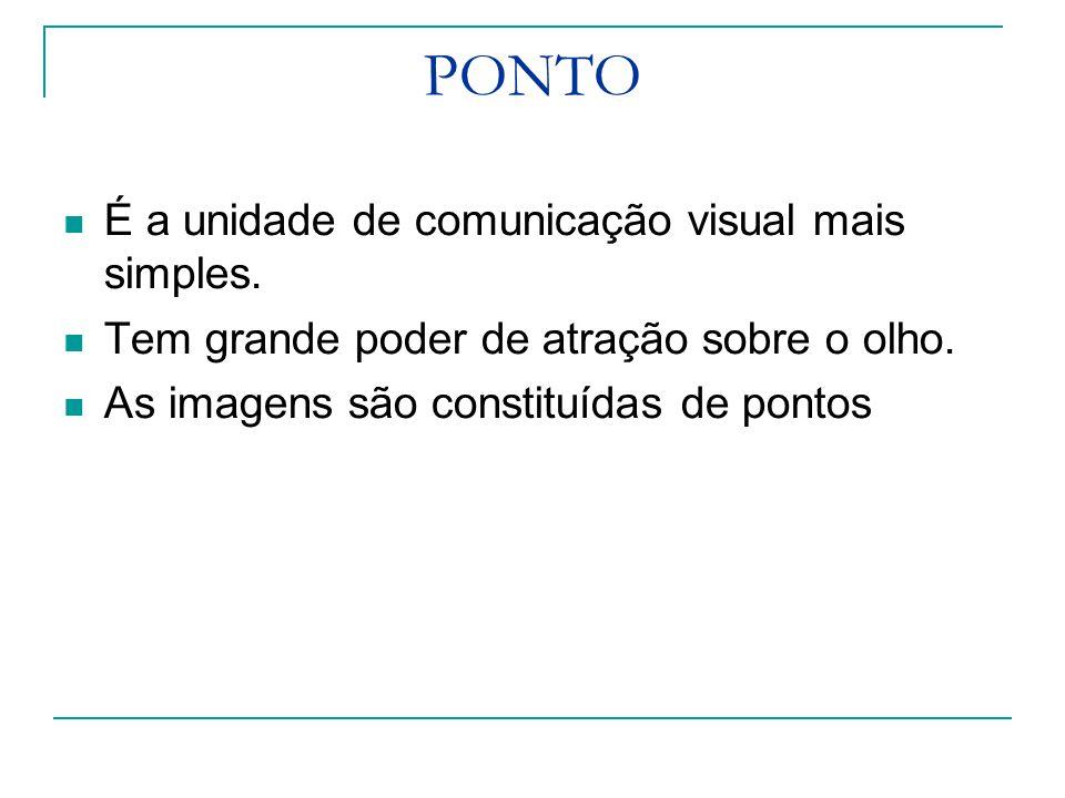 PONTO É a unidade de comunicação visual mais simples.