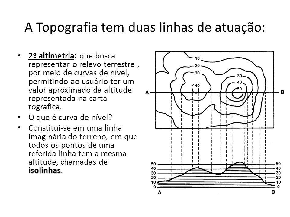 A Topografia tem duas linhas de atuação: 2º altimetria: que busca representar o relevo terrestre, por meio de curvas de nível, permitindo ao usuário t
