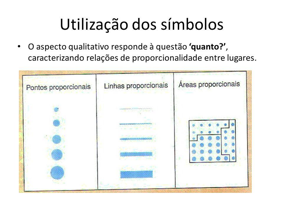 Utilização dos símbolos O aspecto qualitativo responde à questão quanto?, caracterizando relações de proporcionalidade entre lugares.