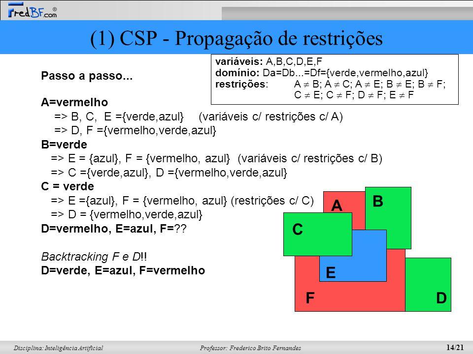 Professor: Frederico Brito Fernandes 14/21 Disciplina: Inteligência Artificial Passo a passo... A=vermelho => B, C, E ={verde,azul} (variáveis c/ rest