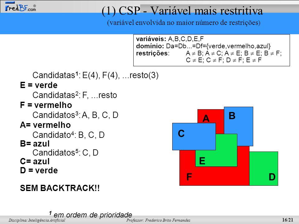 Professor: Frederico Brito Fernandes 16/21 Disciplina: Inteligência Artificial (1) CSP - Variável mais restritiva (variável envolvida no maior número de restrições ) variáveis: A,B,C,D,E,F domínio: Da=Db...=Df={verde,vermelho,azul} restrições: A B; A C; A E; B E; B F; C E; C F; D F; E F A B C D E F A B C D E F Candidatas 1 : E(4), F(4),...resto(3) E = verde Candidatas 2 : F,...resto F = vermelho Candidatos 3 : A, B, C, D A= vermelho Candidato 4 : B, C, D B= azul Candidatos 5 : C, D C= azul D = verde SEM BACKTRACK!.