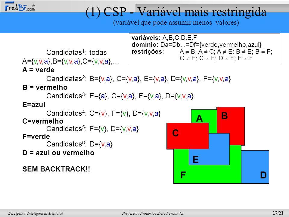 Professor: Frederico Brito Fernandes 17/21 Disciplina: Inteligência Artificial (1) CSP - Variável mais restringida (variável que pode assumir menos va