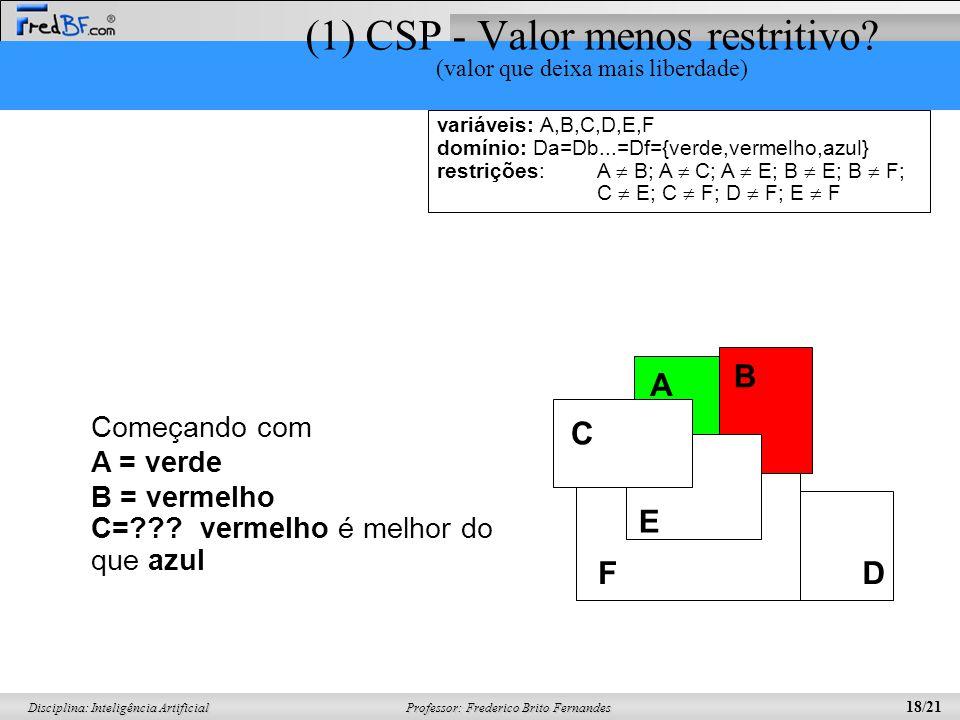 Professor: Frederico Brito Fernandes 18/21 Disciplina: Inteligência Artificial Começando com A = verde B = vermelho C=??.