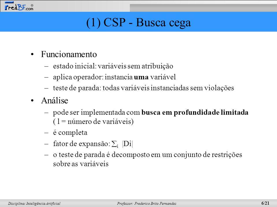 Professor: Frederico Brito Fernandes 6/21 Disciplina: Inteligência Artificial (1) CSP - Busca cega Funcionamento –estado inicial: variáveis sem atribu