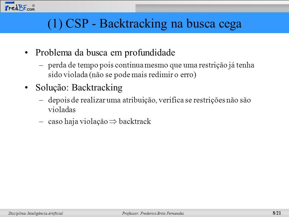 Professor: Frederico Brito Fernandes 8/21 Disciplina: Inteligência Artificial (1) CSP - Backtracking na busca cega Problema da busca em profundidade –