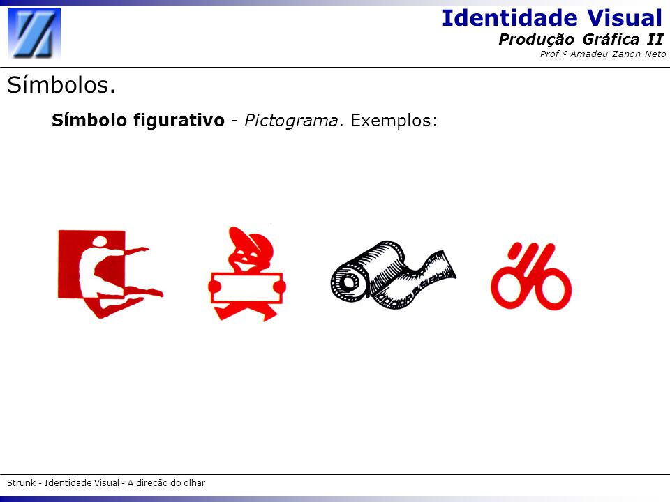 Identidade Visual Strunk - Identidade Visual - A direção do olhar Produção Gráfica II Prof.º Amadeu Zanon Neto Símbolos. Símbolo figurativo - Pictogra