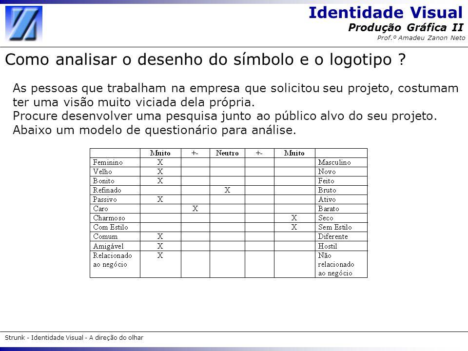 Identidade Visual Strunk - Identidade Visual - A direção do olhar Produção Gráfica II Prof.º Amadeu Zanon Neto Como analisar o desenho do símbolo e o