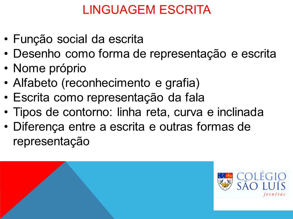 LINGUAGEM ESCRITA Função social da escrita Desenho como forma de representação e escrita Nome próprio Alfabeto (reconhecimento e grafia) Escrita como
