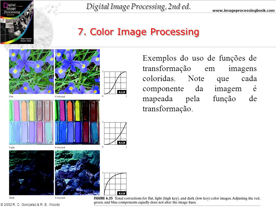 Digital Image Processing, 2nd ed.www.imageprocessingbook.com © 2002 R.
