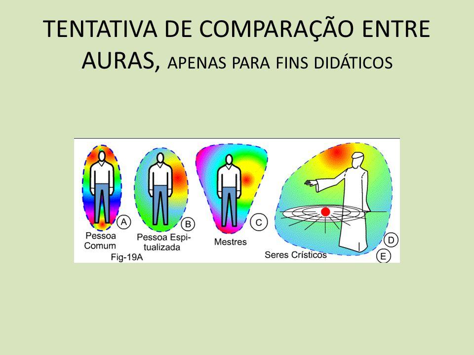 TENTATIVA DE COMPARAÇÃO ENTRE AURAS, APENAS PARA FINS DIDÁTICOS