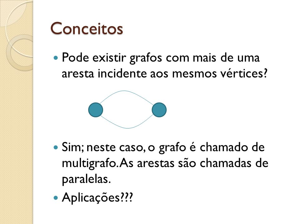 Conceitos Pode existir grafos com mais de uma aresta incidente aos mesmos vértices? Sim; neste caso, o grafo é chamado de multigrafo. As arestas são c