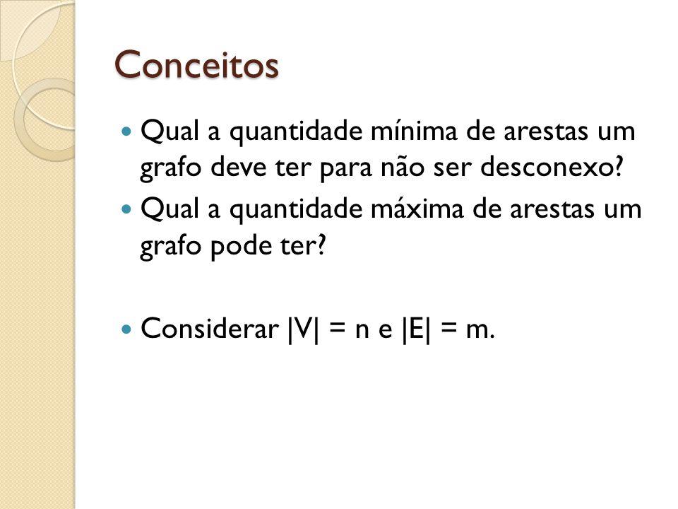 Conceitos Qual a quantidade mínima de arestas um grafo deve ter para não ser desconexo? Qual a quantidade máxima de arestas um grafo pode ter? Conside