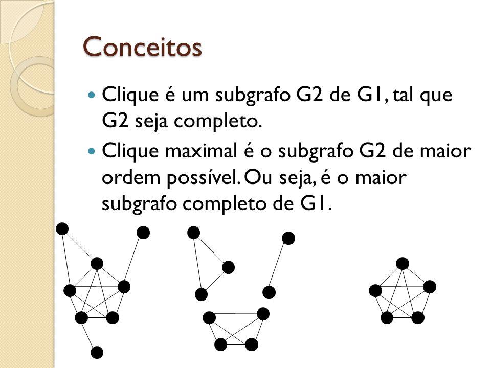Conceitos Clique é um subgrafo G2 de G1, tal que G2 seja completo. Clique maximal é o subgrafo G2 de maior ordem possível. Ou seja, é o maior subgrafo