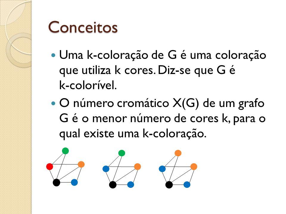 Conceitos Uma k-coloração de G é uma coloração que utiliza k cores. Diz-se que G é k-colorível. O número cromático X(G) de um grafo G é o menor número