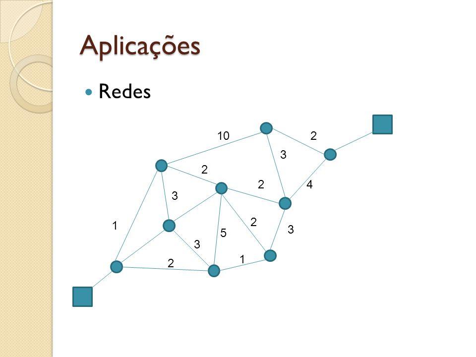 Aplicações Redes 1 3 2 10 3 2 4 3 2 2 1 5 3 2