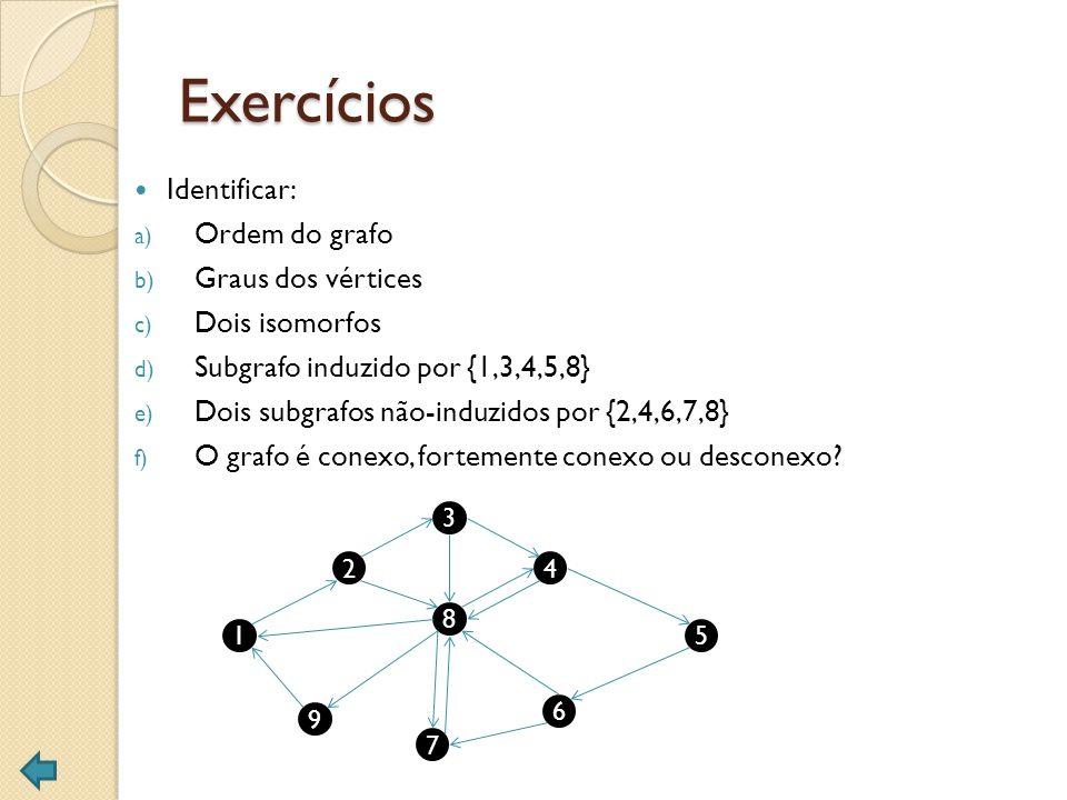 Exercícios Identificar: a) Ordem do grafo b) Graus dos vértices c) Dois isomorfos d) Subgrafo induzido por {1,3,4,5,8} e) Dois subgrafos não-induzidos
