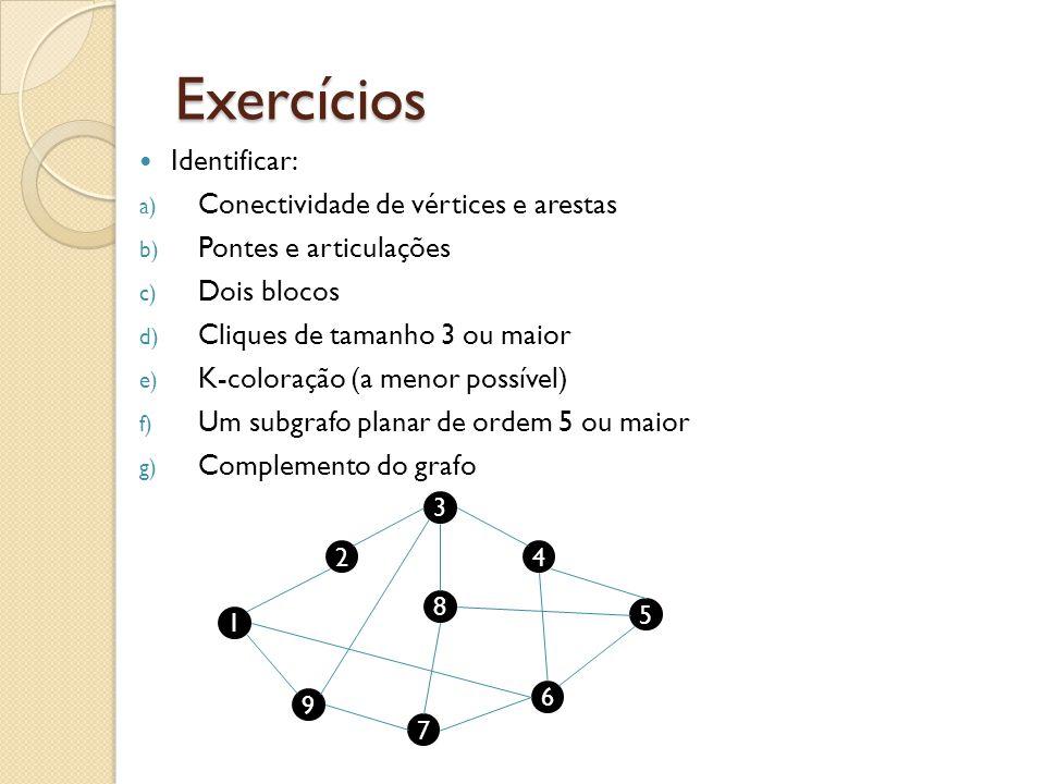 Exercícios Identificar: a) Conectividade de vértices e arestas b) Pontes e articulações c) Dois blocos d) Cliques de tamanho 3 ou maior e) K-coloração