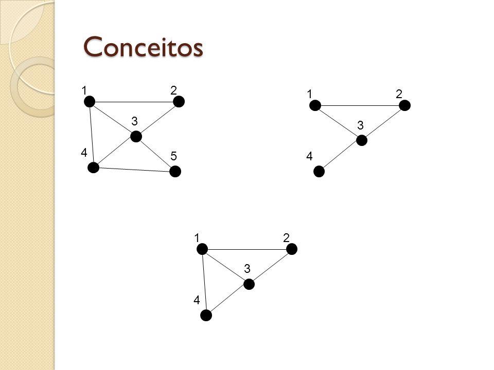 Conceitos 12 3 4 5 12 3 4 12 3 4