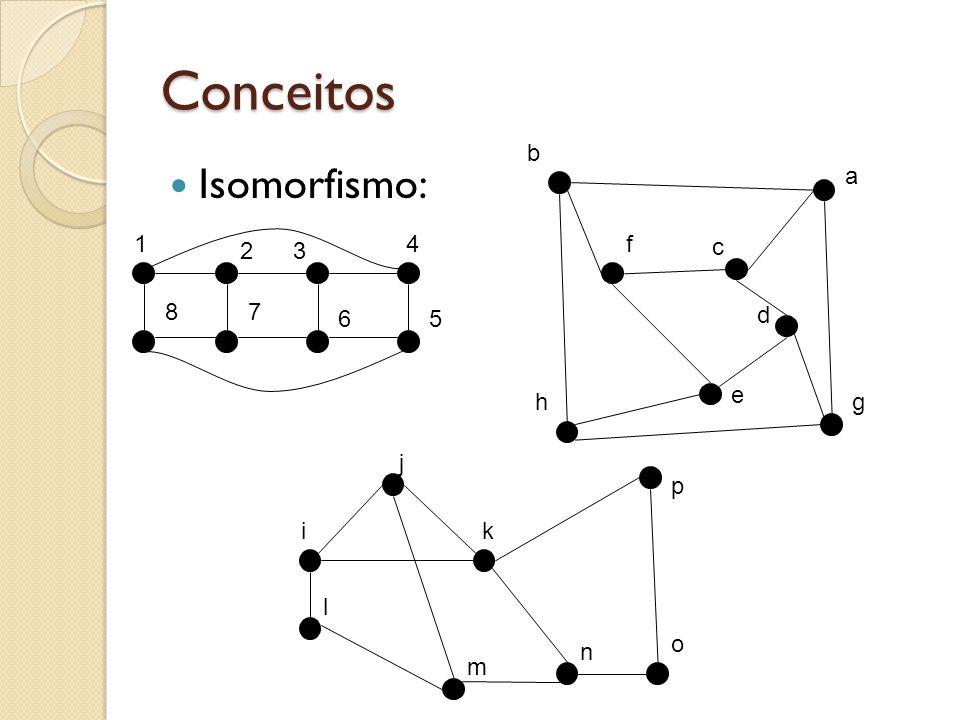 Conceitos Isomorfismo: 1 23 4 56 78 b f c a g d e h i j k p o n m l