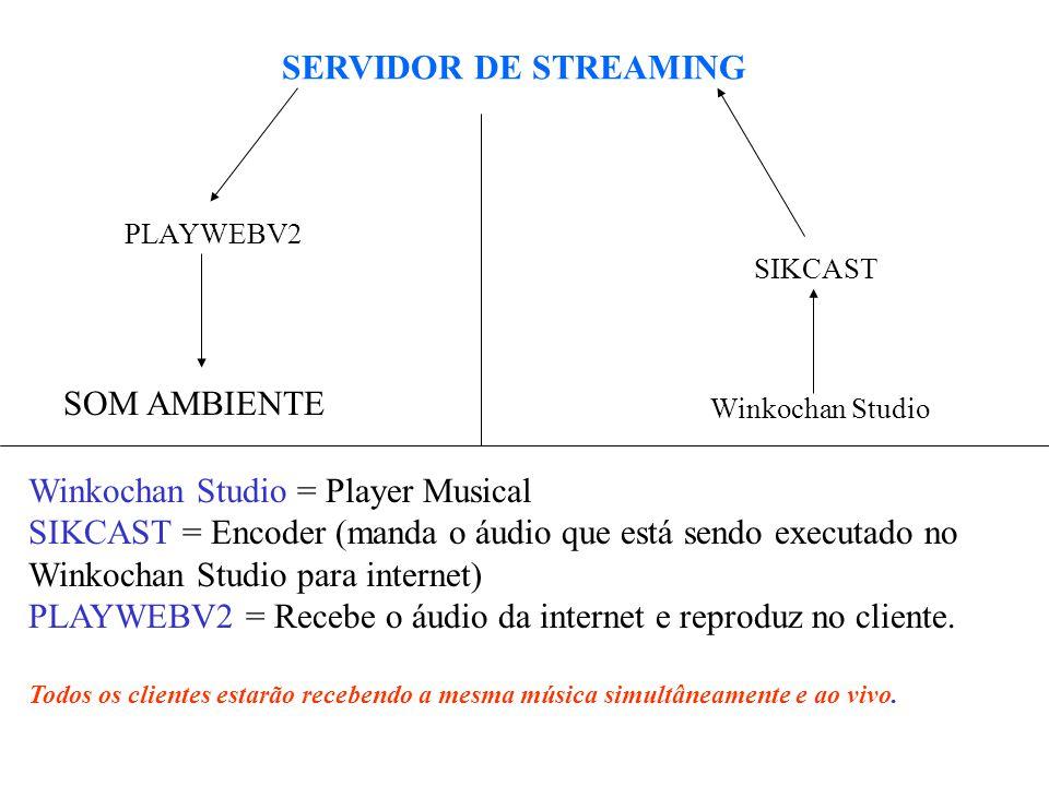 SIKCAST Winkochan Studio SERVIDOR DE STREAMING PLAYWEBV2 SOM AMBIENTE Winkochan Studio = Player Musical SIKCAST = Encoder (manda o áudio que está send