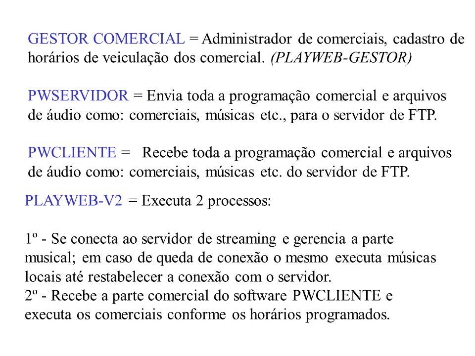 GESTOR COMERCIAL = Administrador de comerciais, cadastro de horários de veiculação dos comercial. (PLAYWEB-GESTOR) PWSERVIDOR = Envia toda a programaç
