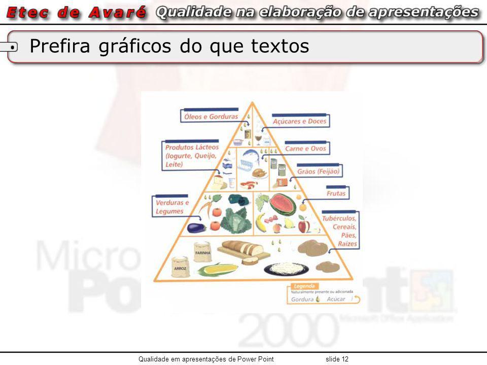 Prefira gráficos do que textos Qualidade em apresentações de Power Point slide 12