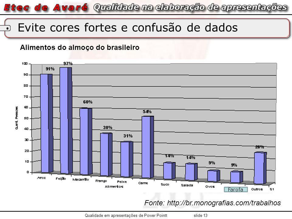 Evite cores fortes e confusão de dados Fonte: http://br.monografias.com/trabalhos Alimentos do almoço do brasileiro Qualidade em apresentações de Powe