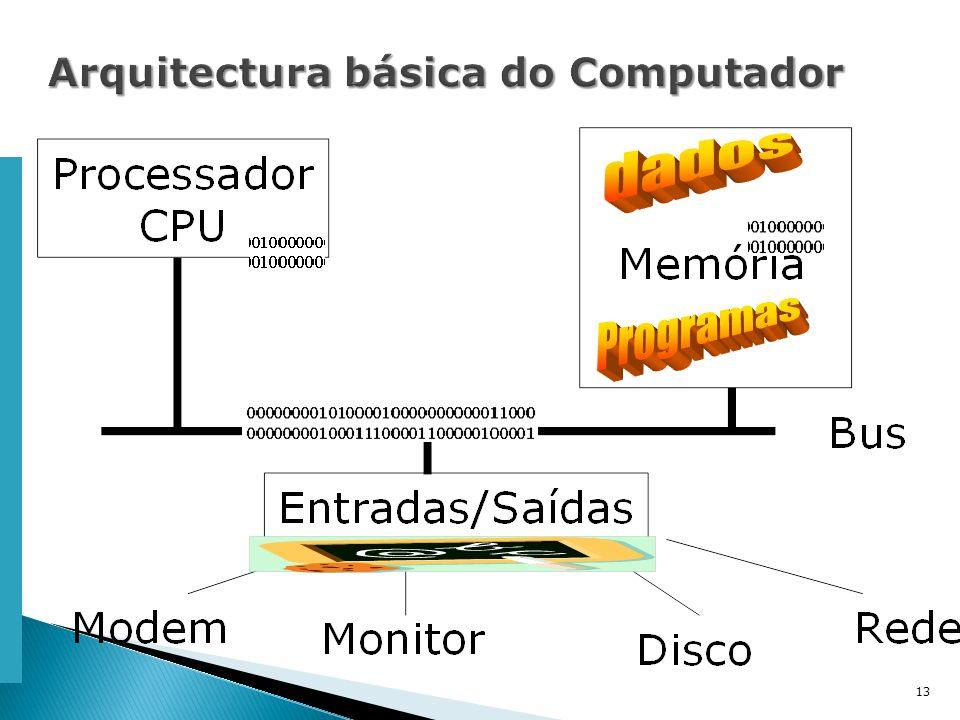 Escola Superior de Tecnologia de Tomar – Departamento de Eng. Informática 13