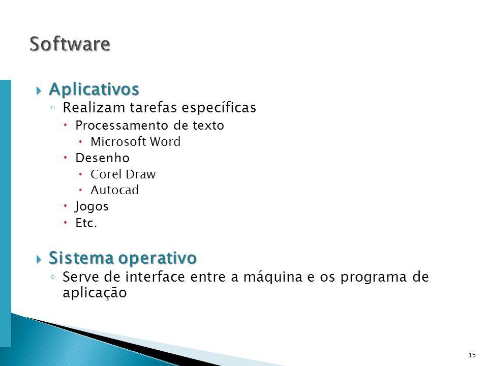 Escola Superior de Tecnologia de Tomar – Departamento de Eng. Informática Aplicativos Aplicativos Realizam tarefas específicas Processamento de texto