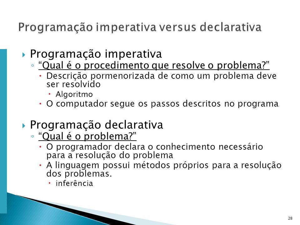 Escola Superior de Tecnologia de Tomar – Departamento de Eng. Informática Programação imperativa Qual é o procedimento que resolve o problema? Descriç