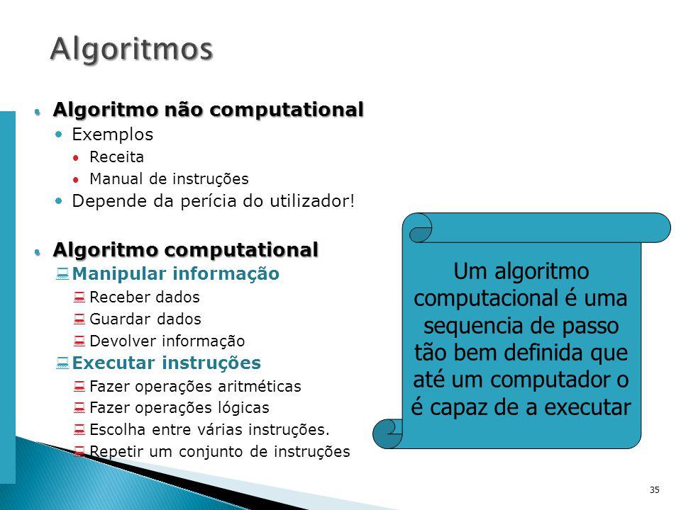 Escola Superior de Tecnologia de Tomar – Departamento de Eng. Informática Algoritmo não computational Algoritmo não computational Exemplos Receita Man