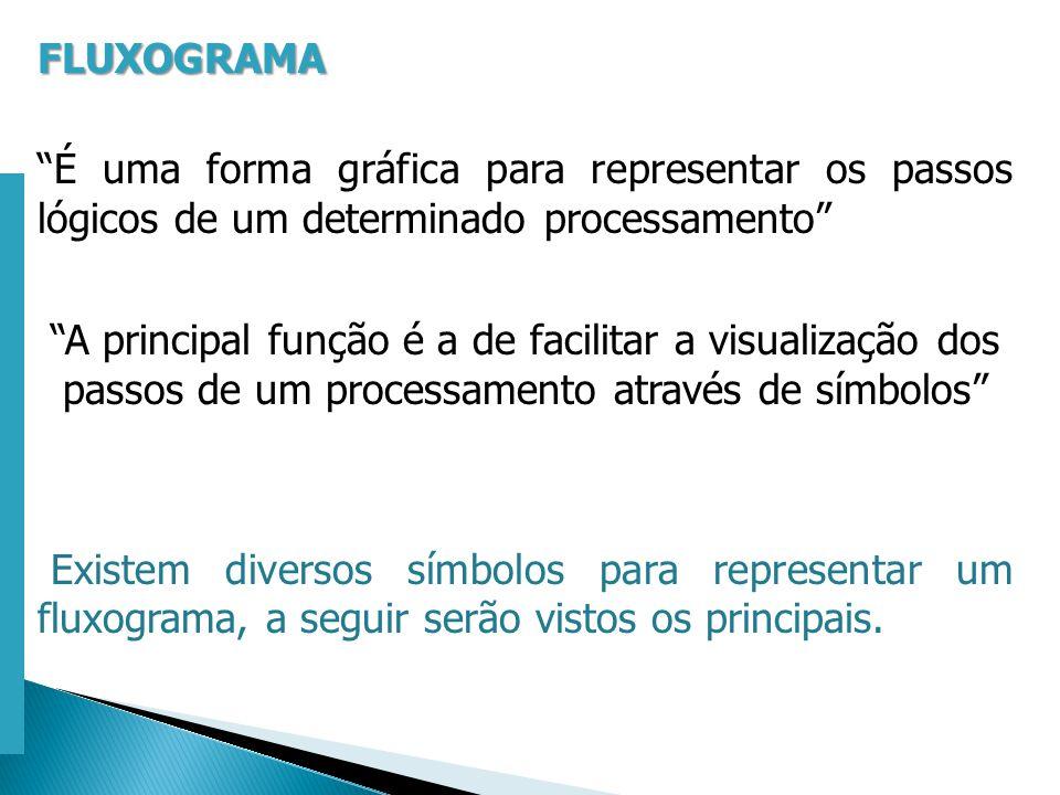 Escola Superior de Tecnologia de Tomar – Departamento de Eng. Informática FLUXOGRAMA É uma forma gráfica para representar os passos lógicos de um dete