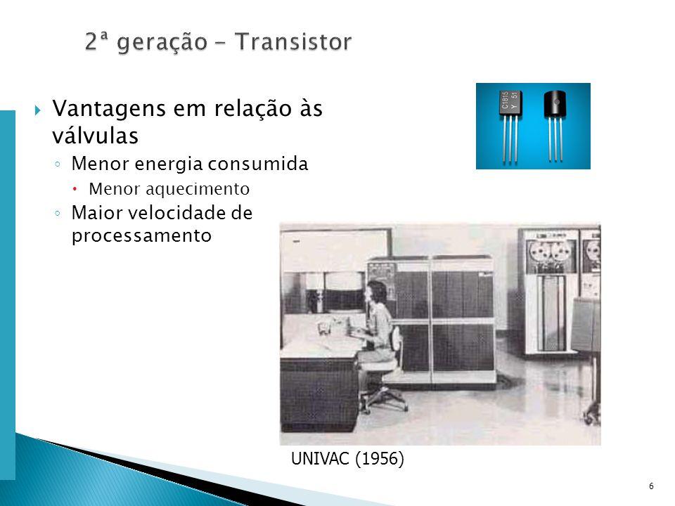 Escola Superior de Tecnologia de Tomar – Departamento de Eng. Informática Vantagens em relação às válvulas Menor energia consumida Menor aquecimento M